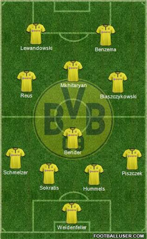 [BVB] Composition & Formation