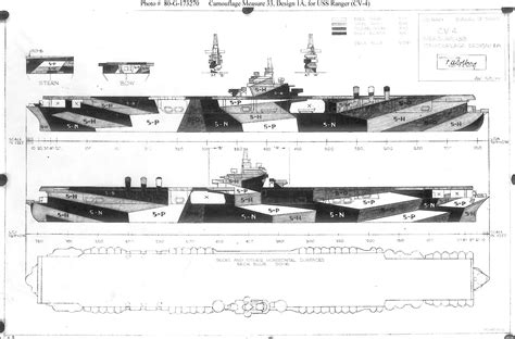 World War II US Navy dazzle camouflage measures 31, 32 and