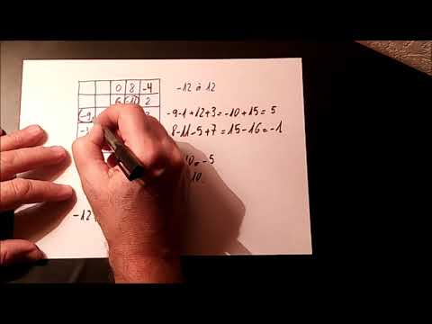 Mathématiques (Page 3) - how to articles from wikiHow