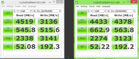The Ultimate Guide To SSD Benchmark Software   The SSD Review