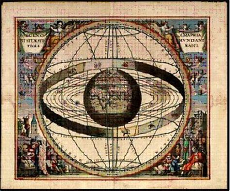 Learning Physic: TEORIA GEOCENTRICA