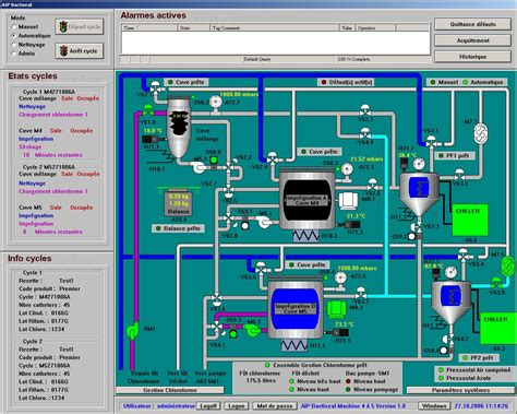 My all shares games movies books softwares: Citect scada